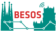 BESOS - Building Energy decision Support systems fOr Smart cities