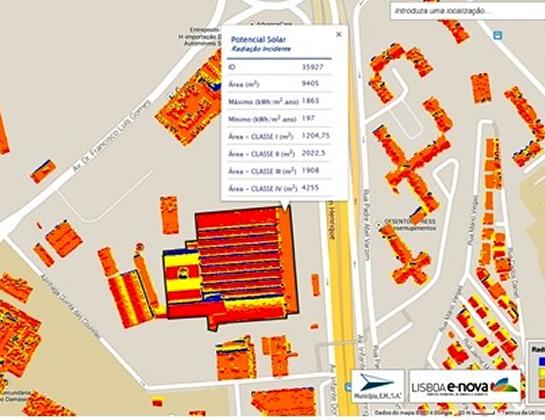 Potencial Solar em Lisboa